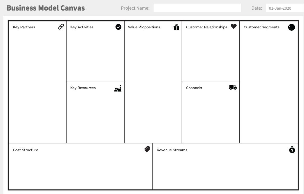 Template PowerPoint pour le Business Model Canvas