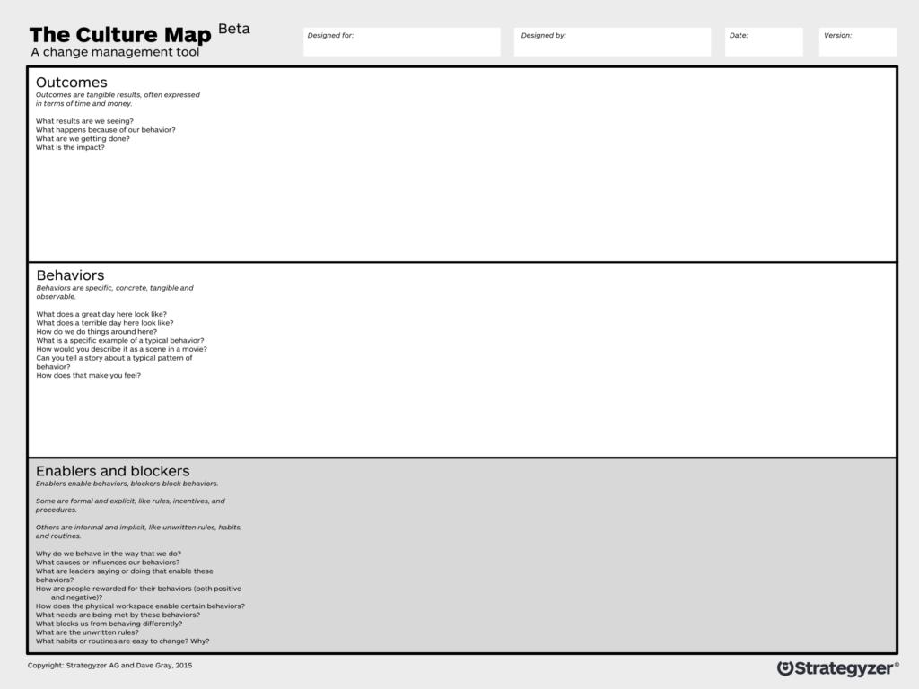 Frame culture map