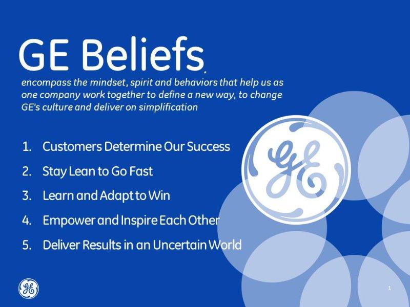 ge-beliefs
